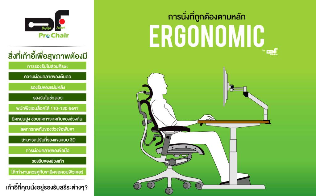 เก้าอี้ออฟฟิต (5)
