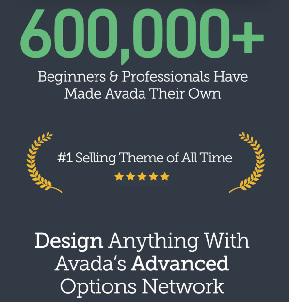 หาซื้อ theme wordpress Avada 1 Selling Theme